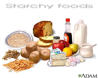 Carbohydrates in food are